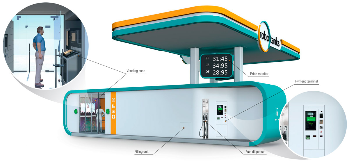 Container gas station ROBOTANKS K4